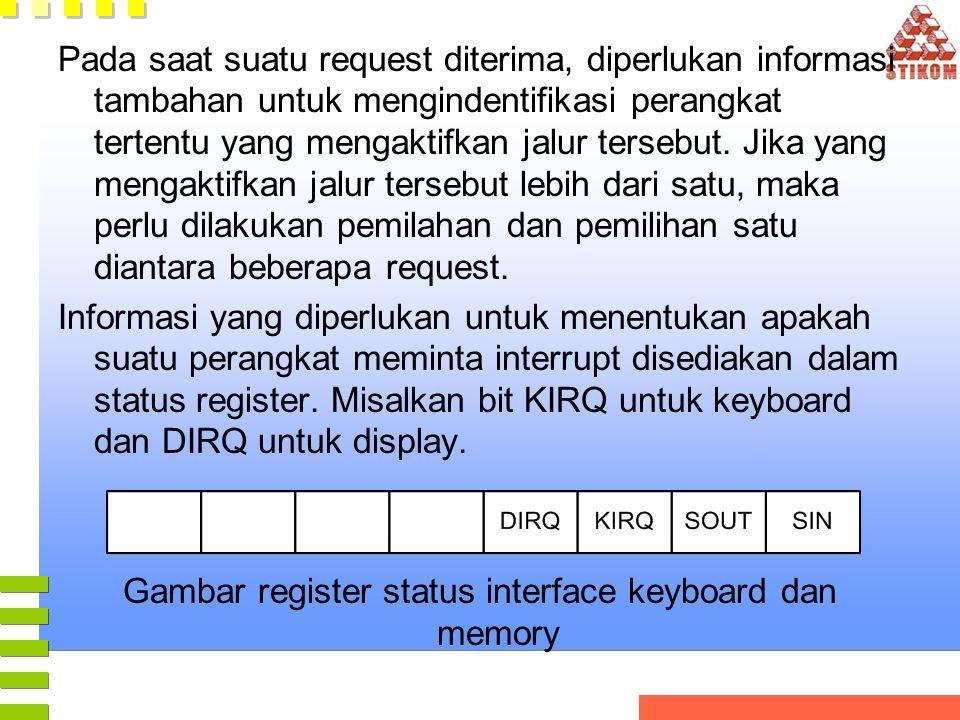 Pada saat suatu request diterima, diperlukan informasi tambahan untuk mengindentifikasi perangkat tertentu yang mengaktifkan jalur tersebut. Jika yang