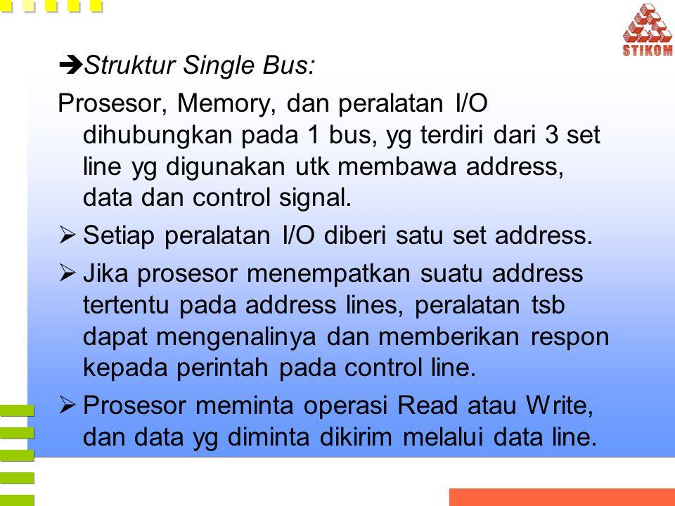 1.Peralatan (I/O) mengirimkan sinyal interrupt request.