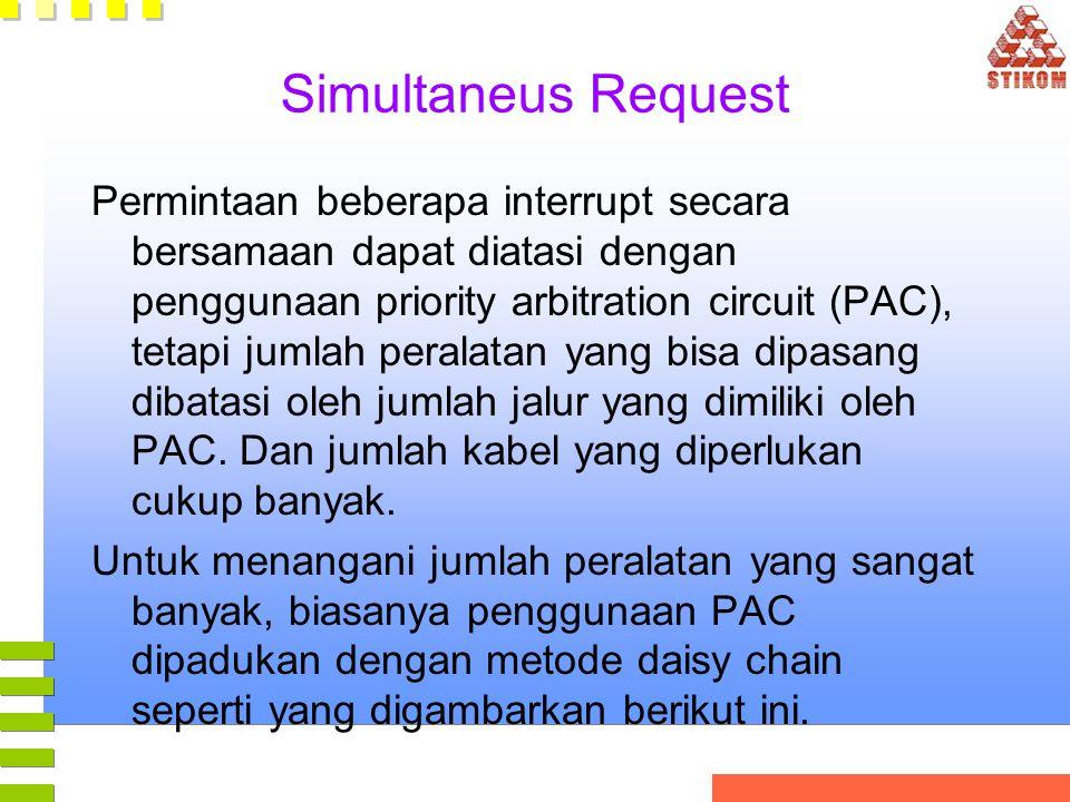 Simultaneus Request Permintaan beberapa interrupt secara bersamaan dapat diatasi dengan penggunaan priority arbitration circuit (PAC), tetapi jumlah p