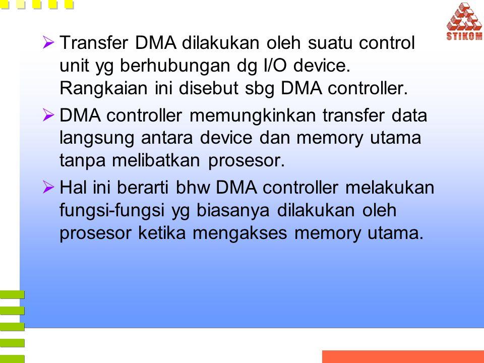  Transfer DMA dilakukan oleh suatu control unit yg berhubungan dg I/O device. Rangkaian ini disebut sbg DMA controller.  DMA controller memungkinkan