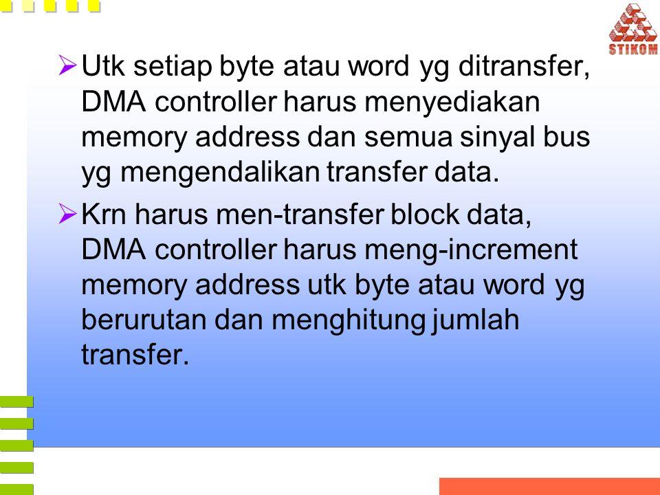  Utk setiap byte atau word yg ditransfer, DMA controller harus menyediakan memory address dan semua sinyal bus yg mengendalikan transfer data.  Krn