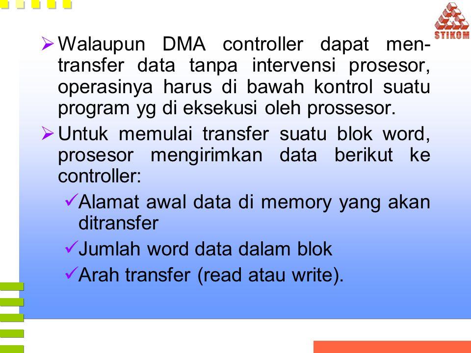  Walaupun DMA controller dapat men- transfer data tanpa intervensi prosesor, operasinya harus di bawah kontrol suatu program yg di eksekusi oleh pros