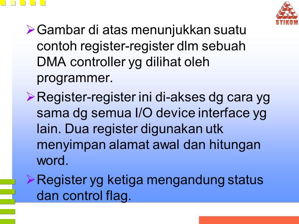  Gambar di atas menunjukkan suatu contoh register-register dlm sebuah DMA controller yg dilihat oleh programmer.  Register-register ini di-akses dg