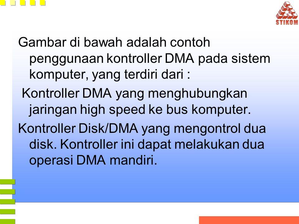 Gambar di bawah adalah contoh penggunaan kontroller DMA pada sistem komputer, yang terdiri dari : Kontroller DMA yang menghubungkan jaringan high spee