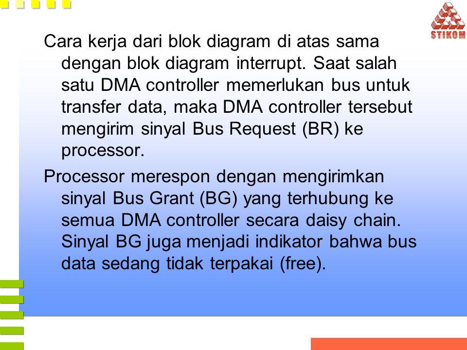 Cara kerja dari blok diagram di atas sama dengan blok diagram interrupt. Saat salah satu DMA controller memerlukan bus untuk transfer data, maka DMA c