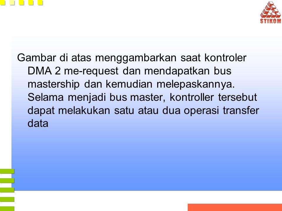 Gambar di atas menggambarkan saat kontroler DMA 2 me-request dan mendapatkan bus mastership dan kemudian melepaskannya. Selama menjadi bus master, kon