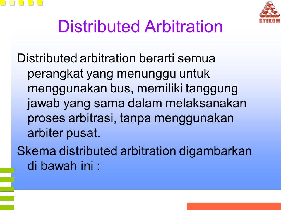 Distributed Arbitration Distributed arbitration berarti semua perangkat yang menunggu untuk menggunakan bus, memiliki tanggung jawab yang sama dalam m