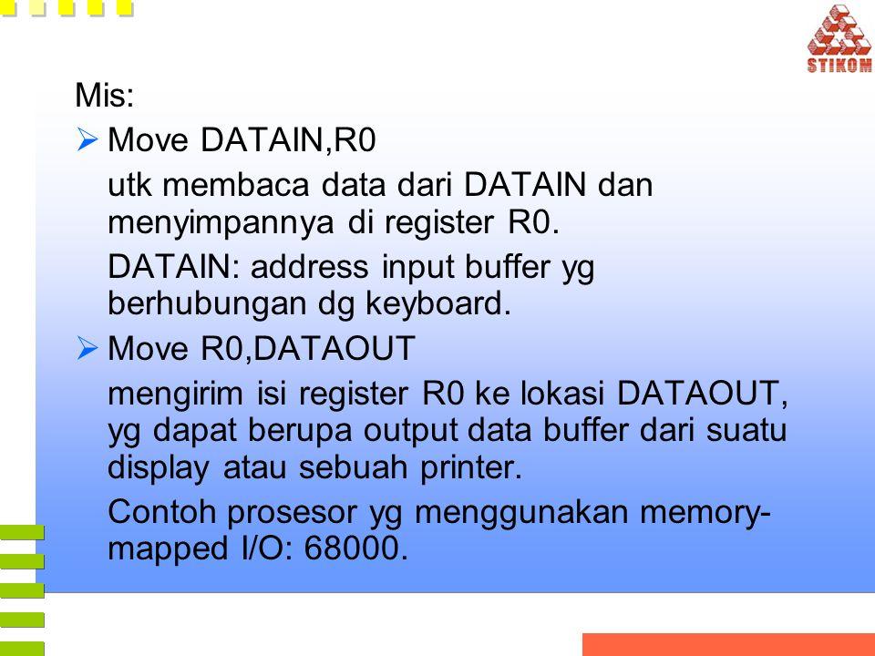 Mis:  Move DATAIN,R0 utk membaca data dari DATAIN dan menyimpannya di register R0. DATAIN: address input buffer yg berhubungan dg keyboard.  Move R0