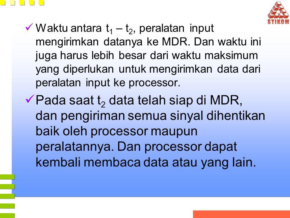 Waktu antara t 1 – t 2, peralatan input mengirimkan datanya ke MDR. Dan waktu ini juga harus lebih besar dari waktu maksimum yang diperlukan untuk men