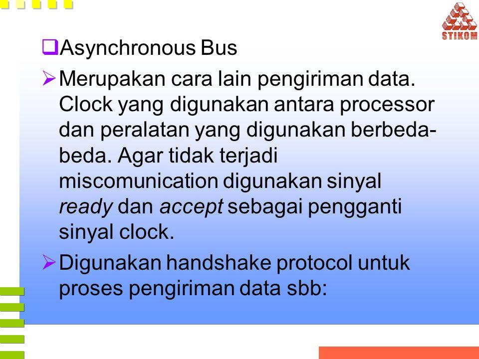  Asynchronous Bus  Merupakan cara lain pengiriman data. Clock yang digunakan antara processor dan peralatan yang digunakan berbeda- beda. Agar tidak