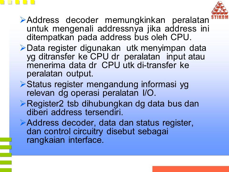 Processor Bus Sebuah bus terdiri dari tiga set jalur, yaitu jalur data, alamat dan kontrol.