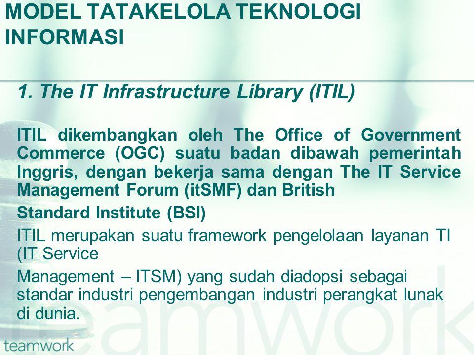 MODEL TATAKELOLA TEKNOLOGI INFORMASI 1. The IT Infrastructure Library (ITIL) ITIL dikembangkan oleh The Office of Government Commerce (OGC) suatu bada