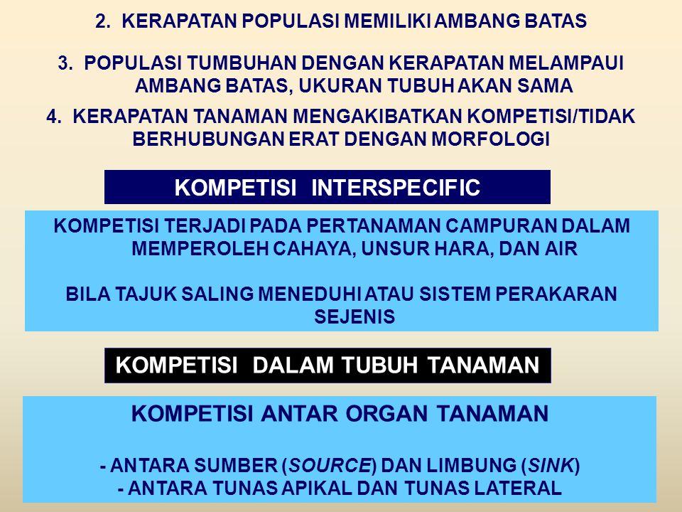 2.KERAPATAN POPULASI MEMILIKI AMBANG BATAS 3.