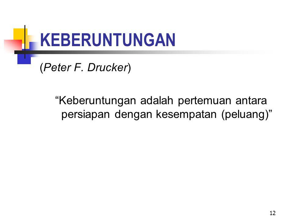 """12 KEBERUNTUNGAN (Peter F. Drucker) """"Keberuntungan adalah pertemuan antara persiapan dengan kesempatan (peluang)"""""""