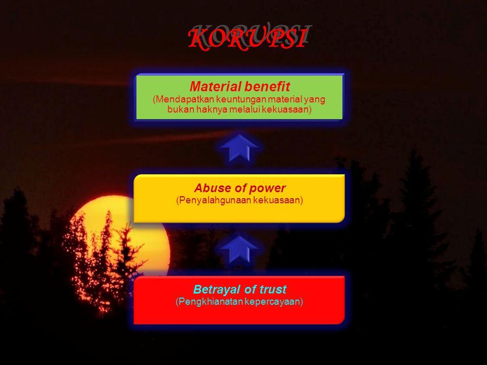 KORUPSI Material benefit (Mendapatkan keuntungan material yang bukan haknya melalui kekuasaan) Abuse of power (Penyalahgunaan kekuasaan) Betrayal of t