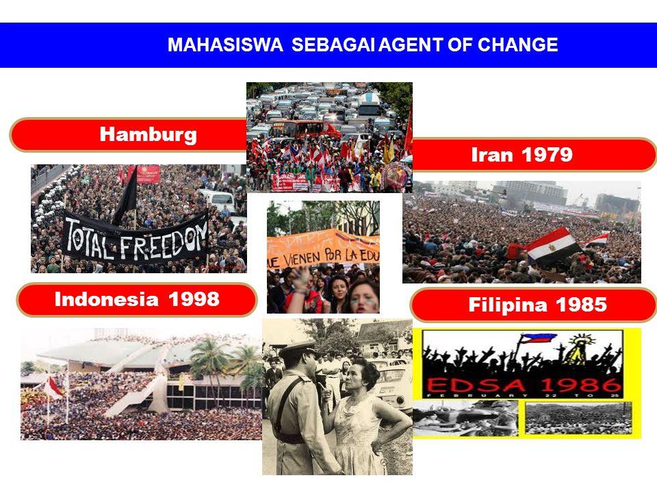 MAHASISWA SEBAGAI AGENT OF CHANGE Filipina 1985 Iran 1979 Indonesia 1998 Hamburg