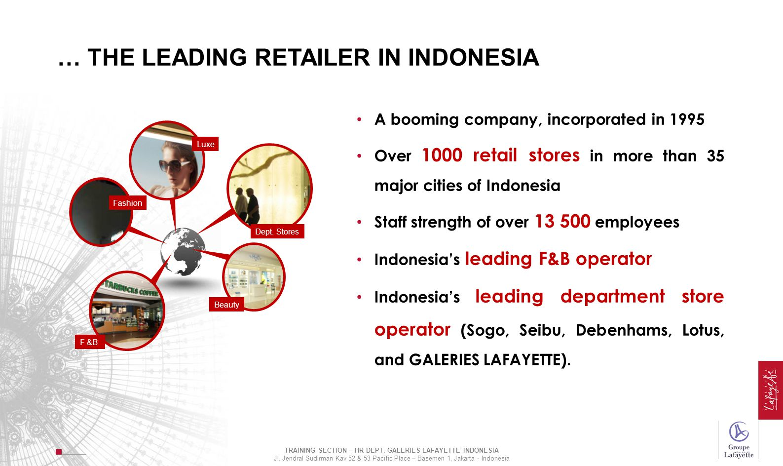 TRAINING SECTION – HR DEPT.GALERIES LAFAYETTE INDONESIA Jl.