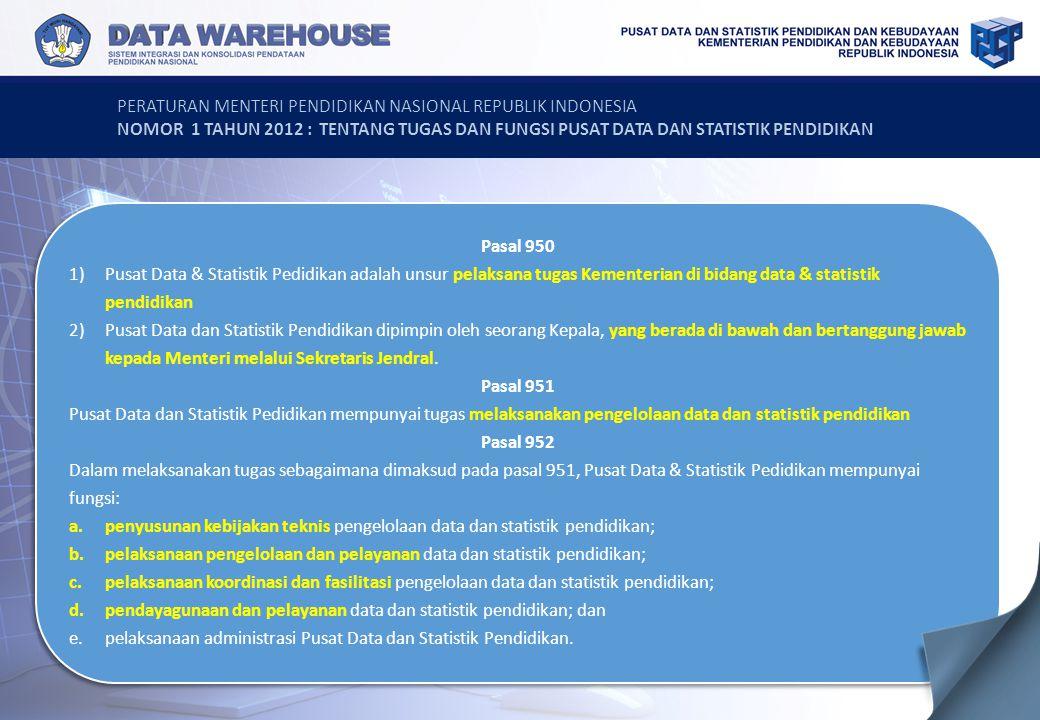 Pasal 950 1)Pusat Data & Statistik Pedidikan adalah unsur pelaksana tugas Kementerian di bidang data & statistik pendidikan 2)Pusat Data dan Statistik
