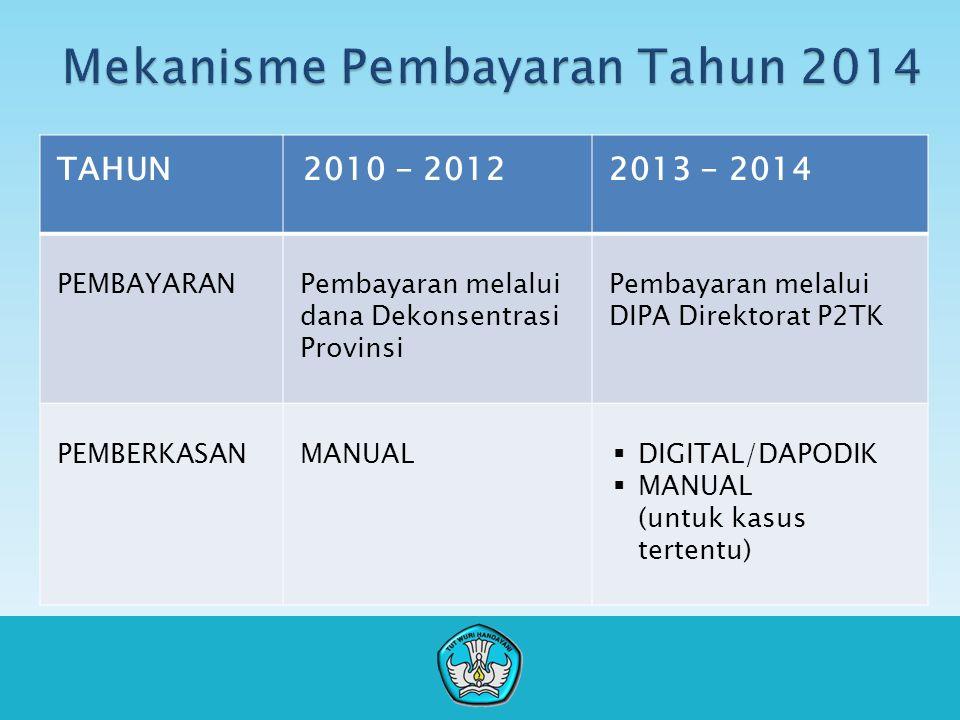 TAHUN 2010 - 20122013 - 2014 PEMBAYARANPembayaran melalui dana Dekonsentrasi Provinsi Pembayaran melalui DIPA Direktorat P2TK PEMBERKASANMANUAL  DIGITAL/DAPODIK  MANUAL (untuk kasus tertentu)