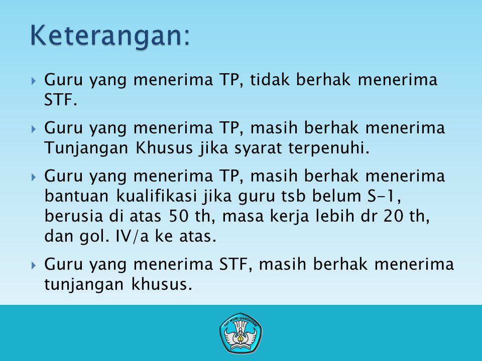  Guru yang menerima TP, tidak berhak menerima STF.