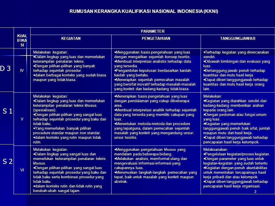 3 RUMUSAN KERANGKA KUALIFIKASI NASIONAL INDONESIA (KKNI) KUALIFIKASI PARAMETER KEGIATAN PENGETAHUAN TANGGUNGJAWAB VII Mencakup keterampilan, pengetahuan dan tanggungjawab yang memungkinkan seseorang untuk:  Menjelaskan secara sistematik dan koheren atas prinsip-prinsip utama dari suatu bidang dan,  Melaksanakan kajian, penelitian dan kegiatan intelektual secara mandiri disuatu bidang, menunjukkan kemandirian intelektual serta analisis yang tajam dan komunikasi yang baik.