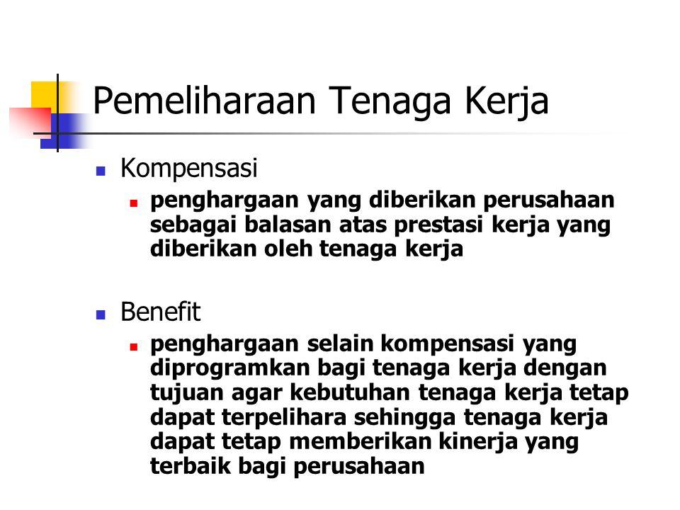 Pemeliharaan Tenaga Kerja Kompensasi penghargaan yang diberikan perusahaan sebagai balasan atas prestasi kerja yang diberikan oleh tenaga kerja Benefi