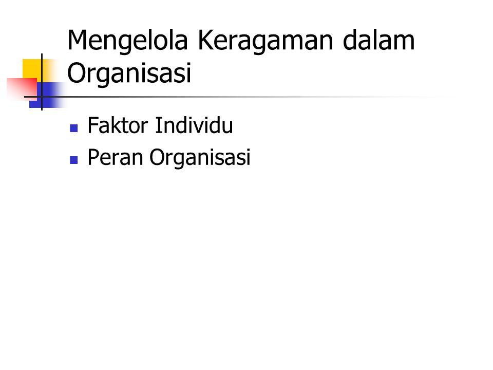 Mengelola Keragaman dalam Organisasi Faktor Individu Peran Organisasi