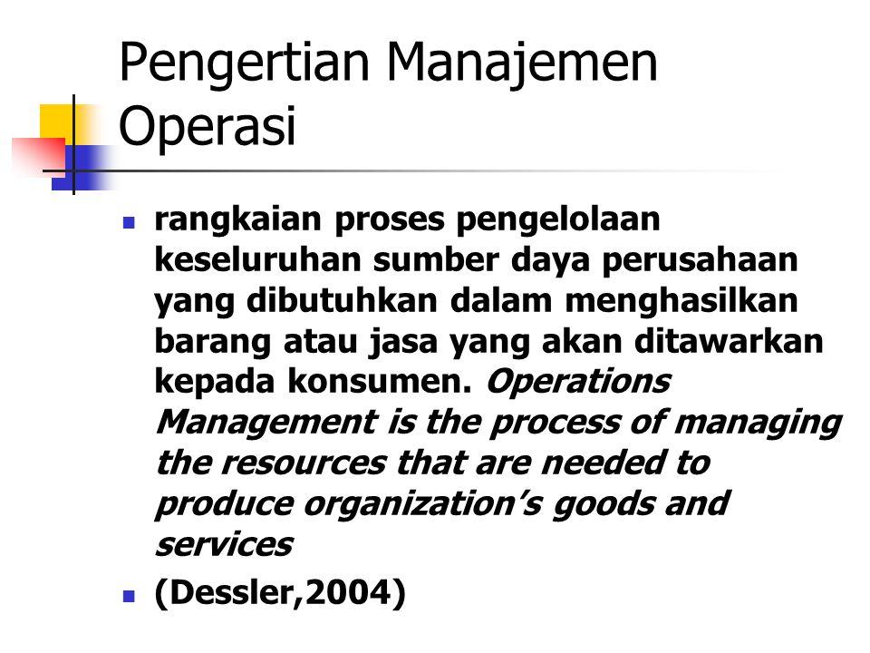 Pengertian Manajemen Operasi rangkaian proses pengelolaan keseluruhan sumber daya perusahaan yang dibutuhkan dalam menghasilkan barang atau jasa yang akan ditawarkan kepada konsumen.