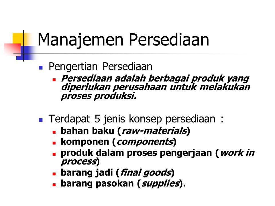 Manajemen Persediaan Pengertian Persediaan Persediaan adalah berbagai produk yang diperlukan perusahaan untuk melakukan proses produksi. Terdapat 5 je