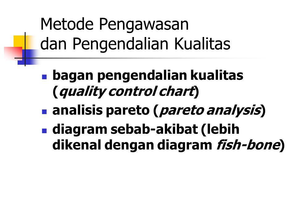 Metode Pengawasan dan Pengendalian Kualitas bagan pengendalian kualitas (quality control chart) analisis pareto (pareto analysis) diagram sebab-akibat (lebih dikenal dengan diagram fish-bone)
