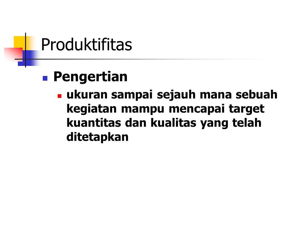 Produktifitas Pengertian ukuran sampai sejauh mana sebuah kegiatan mampu mencapai target kuantitas dan kualitas yang telah ditetapkan