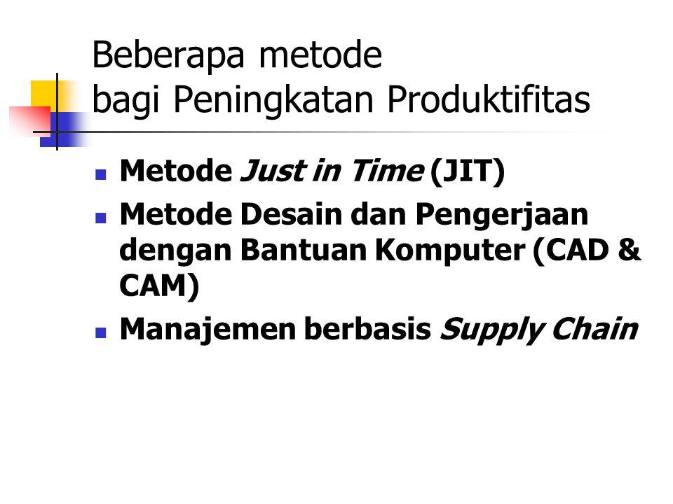 Beberapa metode bagi Peningkatan Produktifitas Metode Just in Time (JIT) Metode Desain dan Pengerjaan dengan Bantuan Komputer (CAD & CAM) Manajemen berbasis Supply Chain