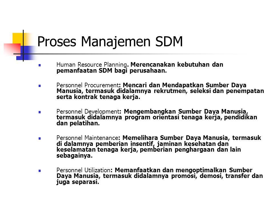 Proses Manajemen SDM Human Resource Planning. Merencanakan kebutuhan dan pemanfaatan SDM bagi perusahaan. Personnel Procurement: Mencari dan Mendapatk