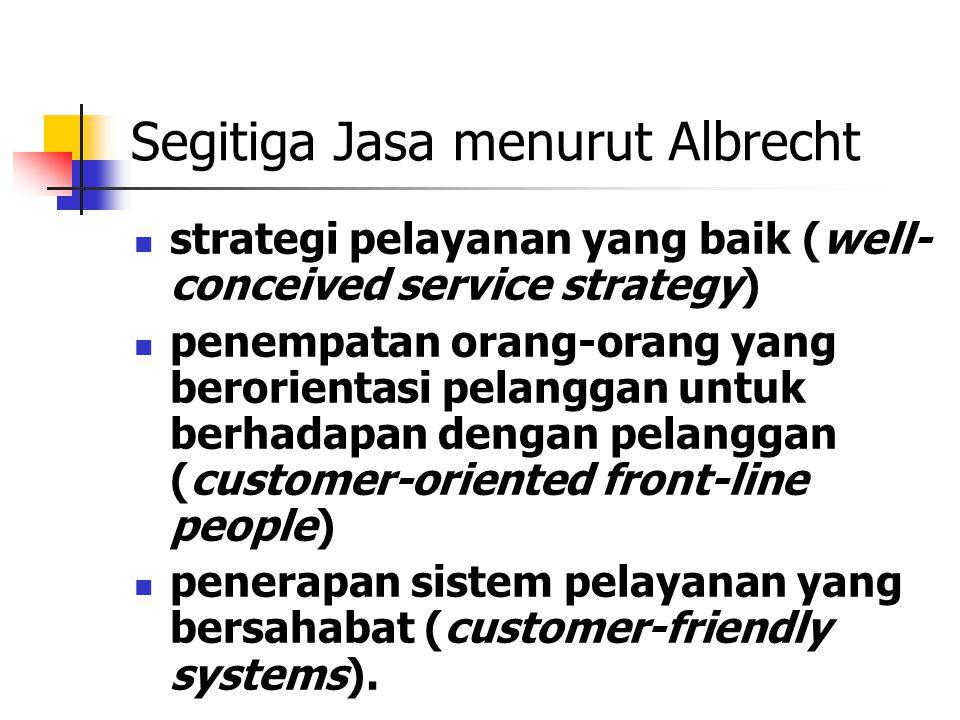 Segitiga Jasa menurut Albrecht strategi pelayanan yang baik (well- conceived service strategy) penempatan orang-orang yang berorientasi pelanggan untuk berhadapan dengan pelanggan (customer-oriented front-line people) penerapan sistem pelayanan yang bersahabat (customer-friendly systems).
