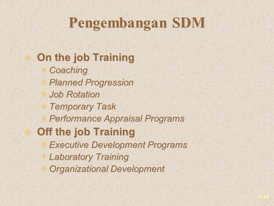 1-11 Pengembangan SDM v On the job Training  Coaching  Planned Progression  Job Rotation  Temporary Task  Performance Appraisal Programs v Off th