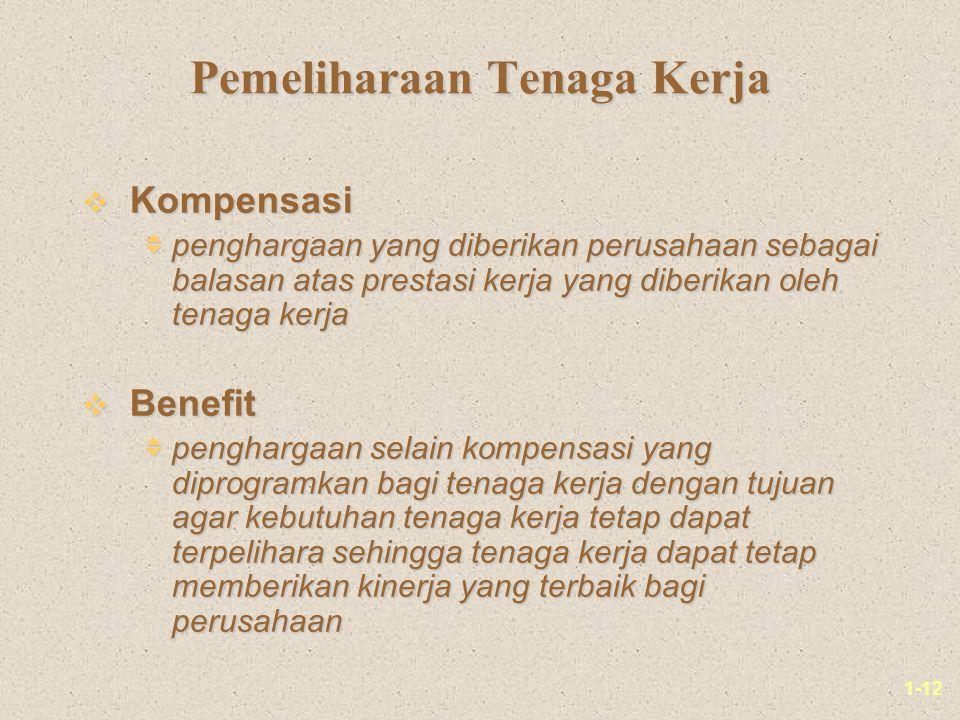 1-12 Pemeliharaan Tenaga Kerja v Kompensasi  penghargaan yang diberikan perusahaan sebagai balasan atas prestasi kerja yang diberikan oleh tenaga ker