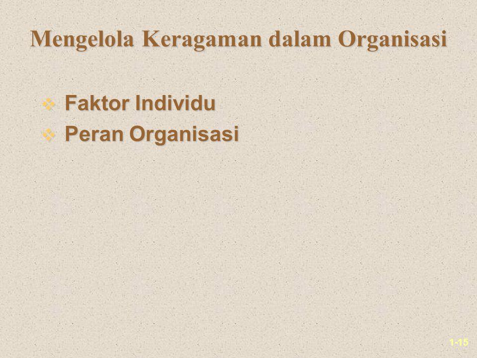 1-15 Mengelola Keragaman dalam Organisasi v Faktor Individu v Peran Organisasi