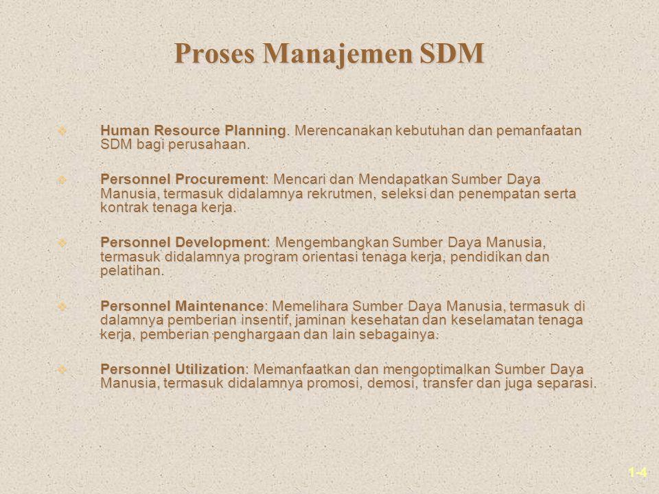 1-4 Proses Manajemen SDM v Human Resource Planning. Merencanakan kebutuhan dan pemanfaatan SDM bagi perusahaan. v Personnel Procurement: Mencari dan M