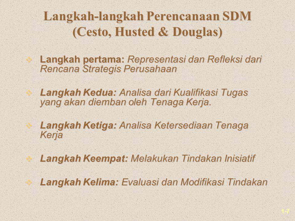 1-7 Langkah-langkah Perencanaan SDM (Cesto, Husted & Douglas) v Langkah pertama: Representasi dan Refleksi dari Rencana Strategis Perusahaan v Langkah
