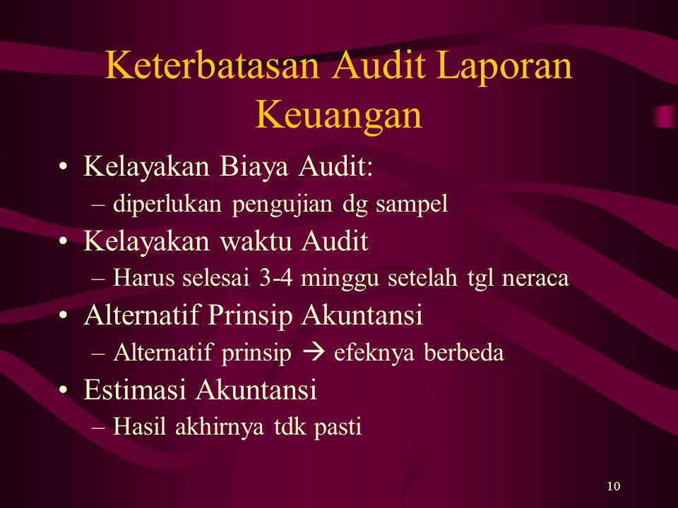 10 Keterbatasan Audit Laporan Keuangan Kelayakan Biaya Audit: –diperlukan pengujian dg sampel Kelayakan waktu Audit –Harus selesai 3-4 minggu setelah