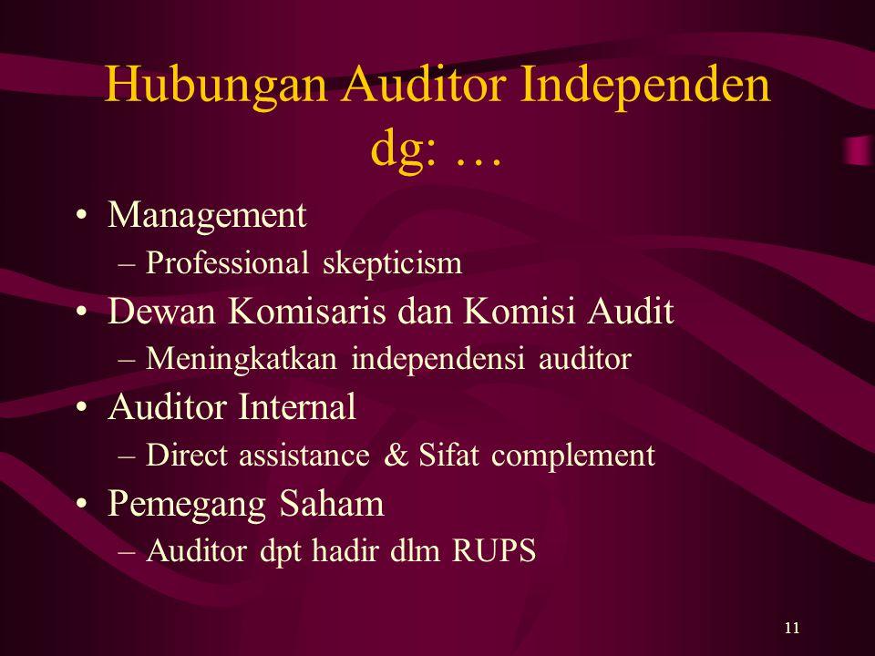 11 Hubungan Auditor Independen dg: … Management –Professional skepticism Dewan Komisaris dan Komisi Audit –Meningkatkan independensi auditor Auditor I