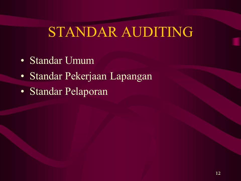 12 STANDAR AUDITING Standar Umum Standar Pekerjaan Lapangan Standar Pelaporan