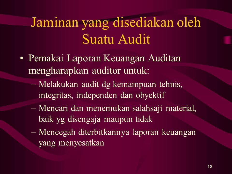 18 Jaminan yang disediakan oleh Suatu Audit Pemakai Laporan Keuangan Auditan mengharapkan auditor untuk: –Melakukan audit dg kemampuan tehnis, integri