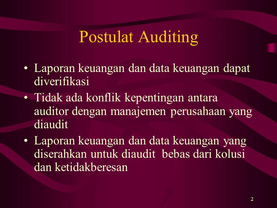 2 Postulat Auditing Laporan keuangan dan data keuangan dapat diverifikasi Tidak ada konflik kepentingan antara auditor dengan manajemen perusahaan yan