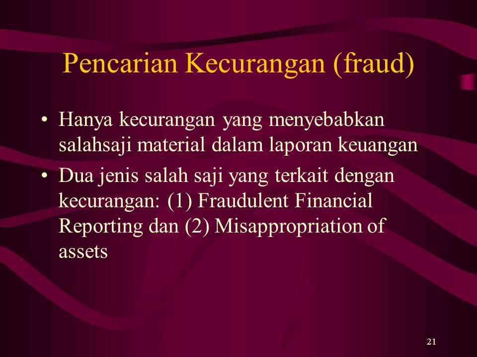 21 Pencarian Kecurangan (fraud) Hanya kecurangan yang menyebabkan salahsaji material dalam laporan keuangan Dua jenis salah saji yang terkait dengan k
