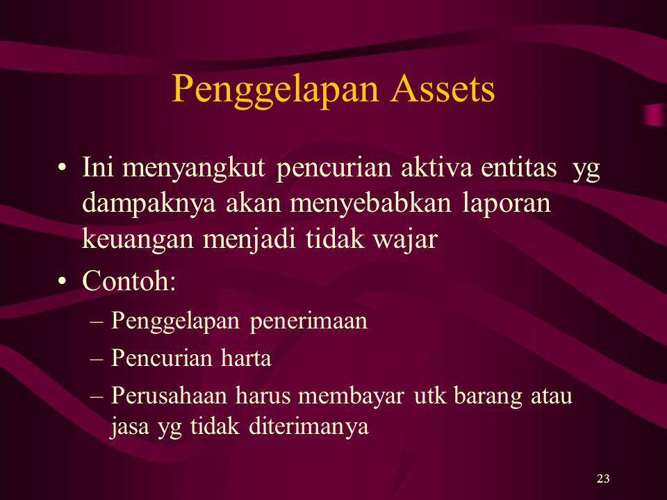 23 Penggelapan Assets Ini menyangkut pencurian aktiva entitas yg dampaknya akan menyebabkan laporan keuangan menjadi tidak wajar Contoh: –Penggelapan