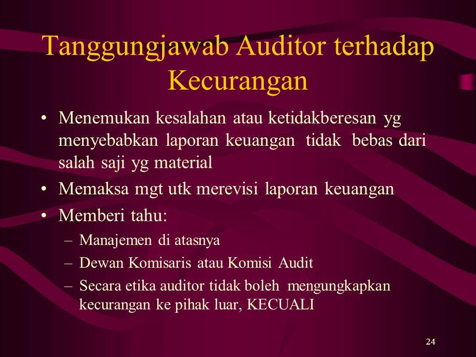 24 Tanggungjawab Auditor terhadap Kecurangan Menemukan kesalahan atau ketidakberesan yg menyebabkan laporan keuangan tidak bebas dari salah saji yg ma