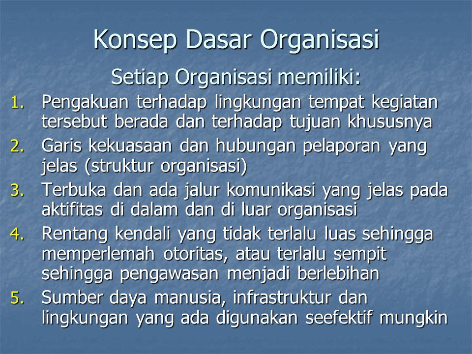 Konsep Dasar Organisasi Setiap Organisasi memiliki: 1. Pengakuan terhadap lingkungan tempat kegiatan tersebut berada dan terhadap tujuan khususnya 2.
