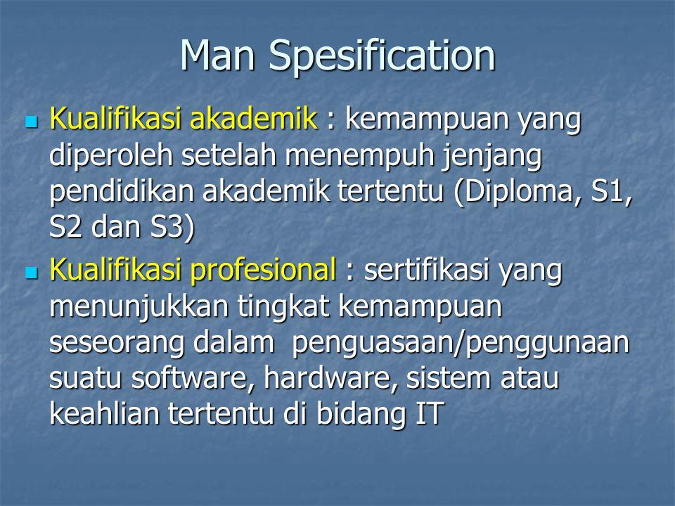 Man Spesification Kualifikasi akademik : kemampuan yang diperoleh setelah menempuh jenjang pendidikan akademik tertentu (Diploma, S1, S2 dan S3) Kuali