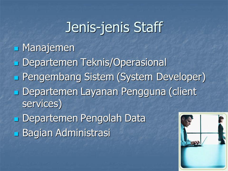 Jenis-jenis Staff Manajemen Manajemen Departemen Teknis/Operasional Departemen Teknis/Operasional Pengembang Sistem (System Developer) Pengembang Sist